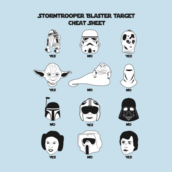 Stormtrooper Blaster Target Cheat Sheet