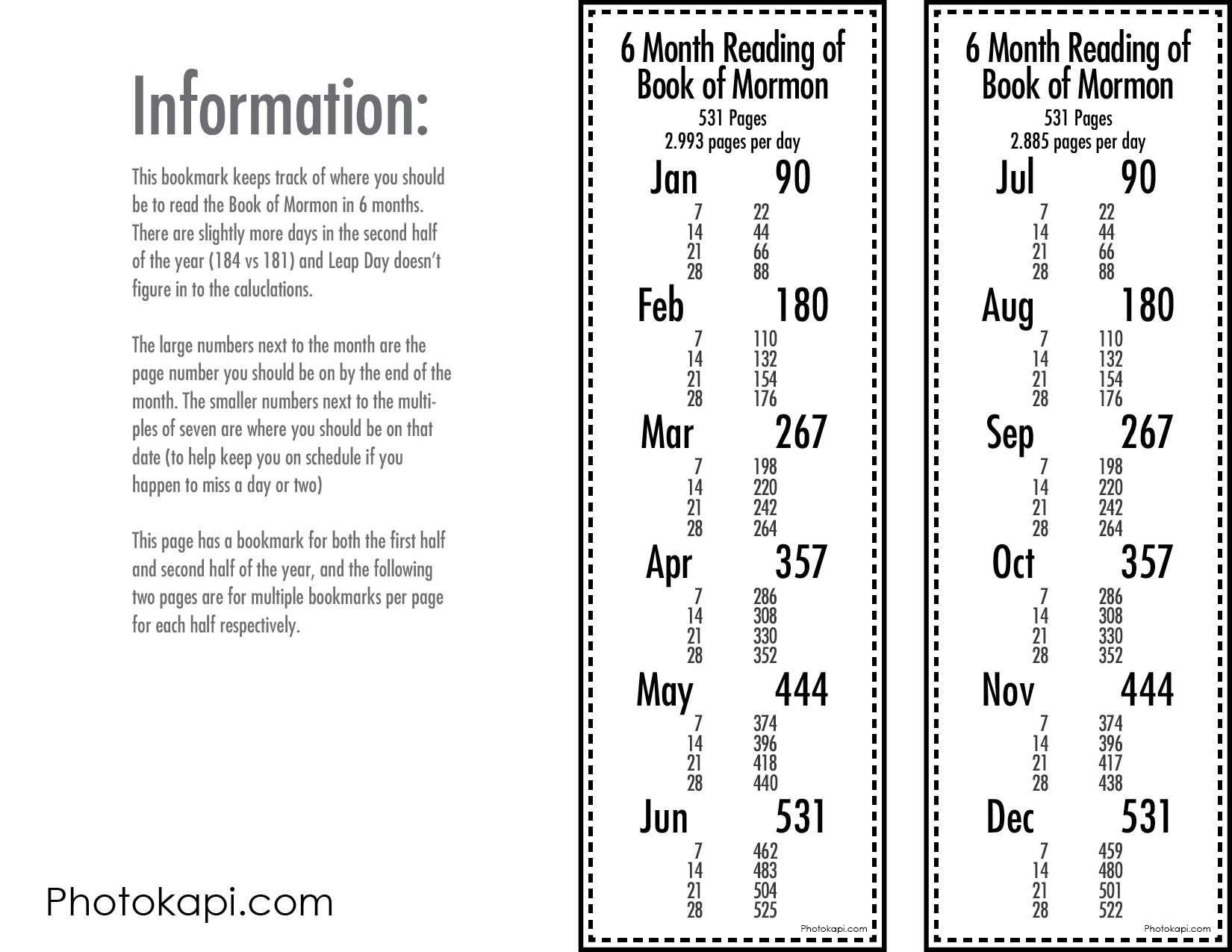 Instructions for reading the Book of Mormon in only 6 Months